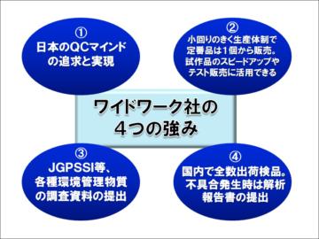 海外メーカーと一丸となって日本向けに多品種少量生産ができるラインを構築