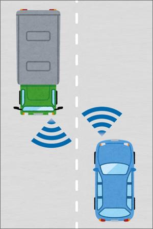 IoTですべての自動車がネットに繋がっているイメージ画像