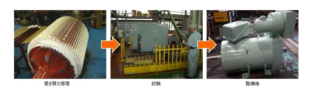 どんなモーターも扱える技術力の株式会社伸和電機製作所