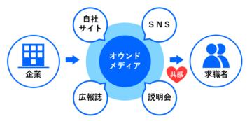 ITマーケティングNews vol.19-1の画像