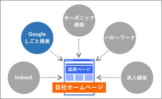 ITマーケティングNews vol.22の画像